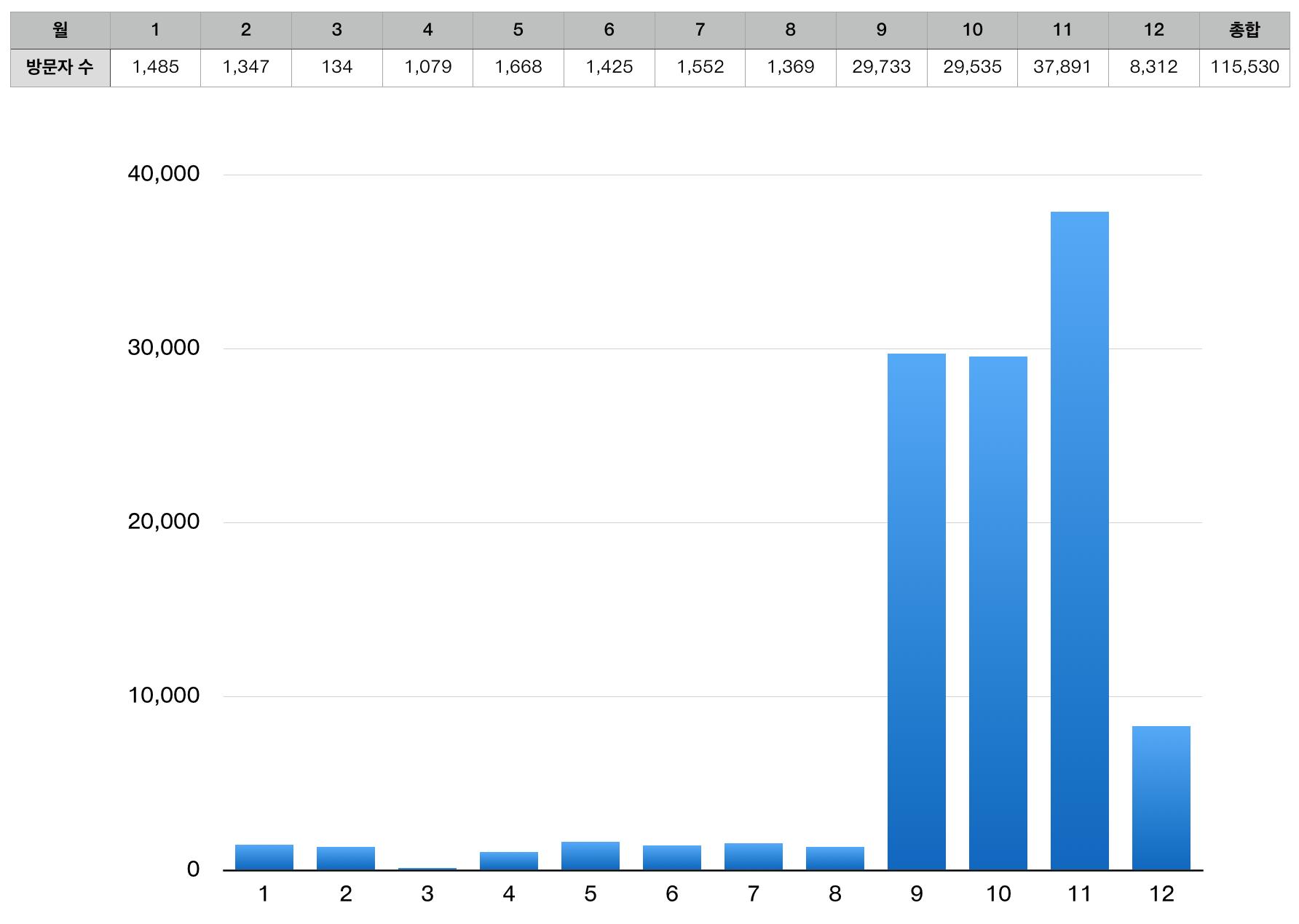 스크린샷 2013-12-31 23.57.26